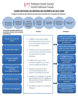 Advocacy Framework_FR 250 px